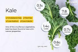 kale nutrition facts calories carbs