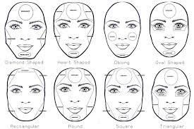 face shading makeup tutorial saubhaya