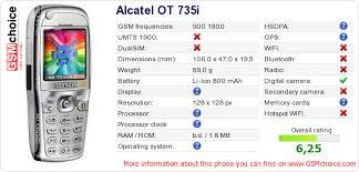Alcatel OT 735i :: GSMchoice.com