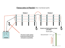 Basic Electric Fence Course For Domestic Purposes Only Ppt Download