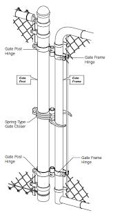 How To Install A Master Halco Spring Type Gate Closer Installchainlinkfence Com
