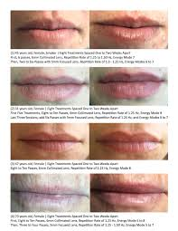 lip rejuvenation and lip plumping with