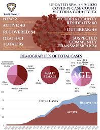 Officials report 2 new cases; Victoria ...