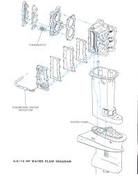 hp johnson outboard wiring diagram