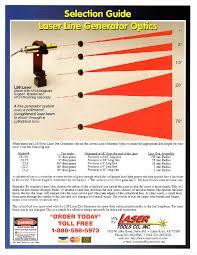 laser line generator optics