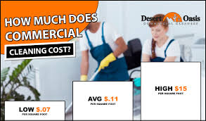 mercial cleaning cost 2020 average