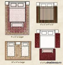 area rug size guide for bedroom with