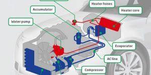 Empresa Ar condicionado Automotivo com Mecânicos Expert