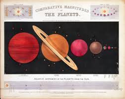 who named the planets history