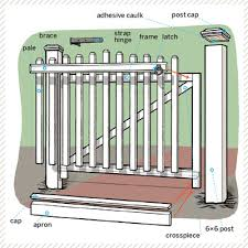 sliding build your own sliding gate
