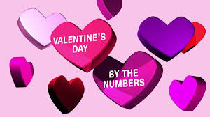 Image result for valentines day financial money