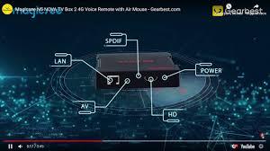 TV set-top box Magicsee N5 NOVA 4GB RAM 64GB ROM 4K Android 9.0 2.4G voice  remote control - YouTube
