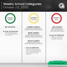 West Ada Schools (@westadaschools) | Twitter