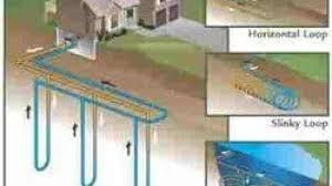 diy geothermal ground source heat pump