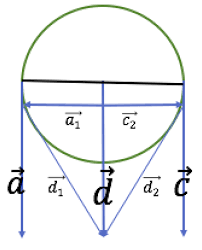 a method of solving compressible