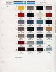 ppg paint codes pelican parts
