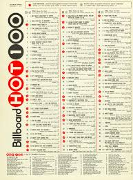JANUARY 2, 1971 (With images) | Billboard hot 100, Music charts ...