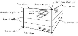 Heavy Duty Cricket Net Fencing Enclosure Installation