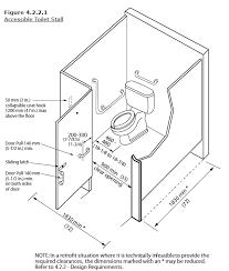 handicap bathroom size requirements
