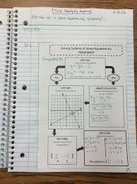 systems of linear equations flowchart