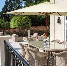best patio umbrella for shade shade