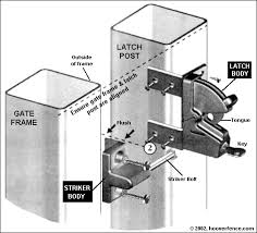 How To Install A Vinyl Gate Latch