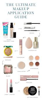 beauty guide order of makeup application