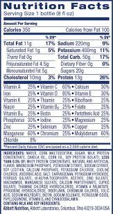 ensure plus nutrition facts label