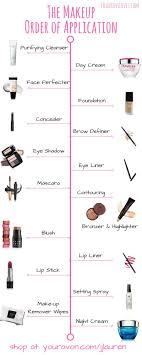 makeup tips makeup order of