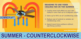 ceiling fan direction for summer how