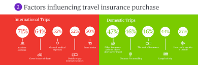 insurance pany in thailand chubb