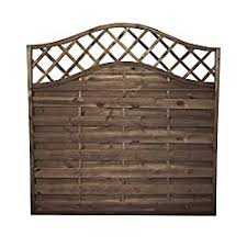 5 Best Fence Panels For Your Garden Nov 2020 Review