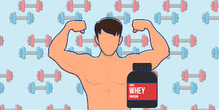 protein powder do you need it after a