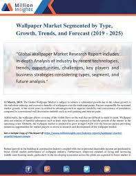 wallpaper market 2019 global industry