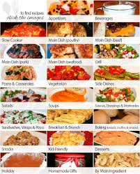 recipe box faithful provisions