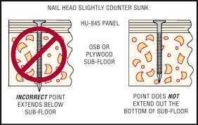 nailing luan flooring diy chatroom