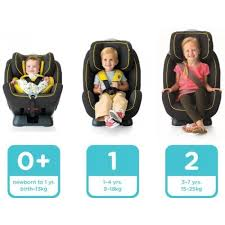 joie stages baby car seat malaysia