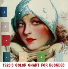 1920s color chart for your type