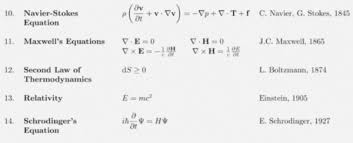 the 17 equations that changed the