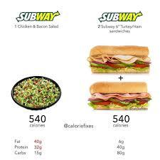 healthy recipes subway calories