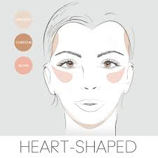 contour highlight blush step by