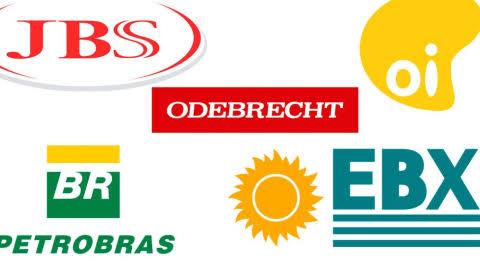 """Resultado de imagem para Foto: logotipo da JBS, odebrecht, OAS, grupo EBX"""""""