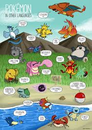 An Illustration Featuring the Meaning of Pokémon Names in Other ...