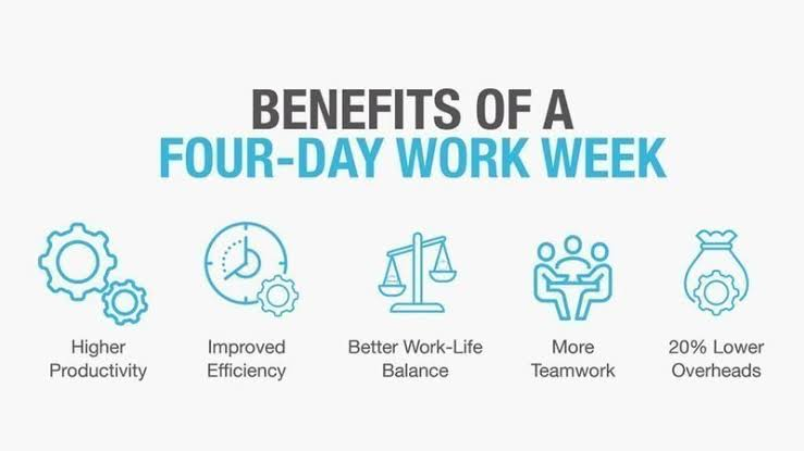 Image result for 4 days work week""