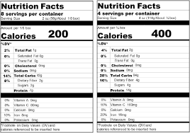 nutrition facts panels in fda proposed