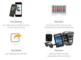 purchases and earn visa gift cards