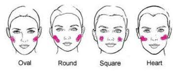 what s the best makeup for your face shape