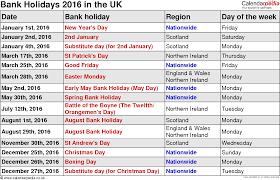 Bank Holiday – calendar yearly printable