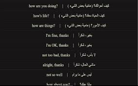 جمل انجليزية مهمة للمحادثة تحدث الانجليزيه بطلاقه بافضل الكلمات