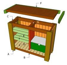 bar plans outdoor bar backyard bar